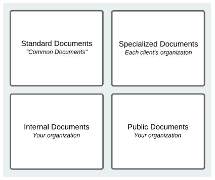 Document_Permissions.png