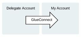 GlueConnect.png