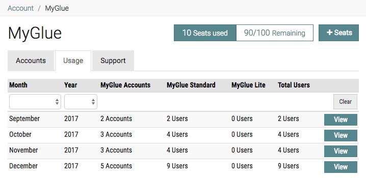 myglue-usage-tab.png
